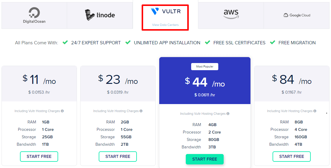 Cloudways Vultr Plans